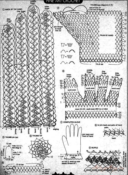 Схемы ажурных перчаток вязание крючком