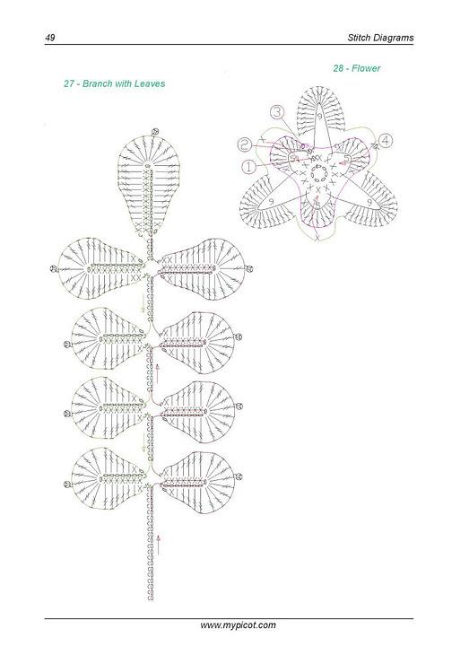 钩针:各种各样的叶子—3(枝叶) - maomao - 我随心动