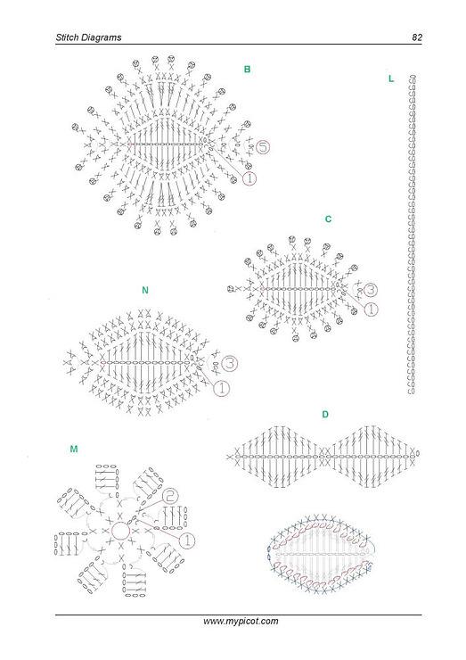 钩针:各种各样的叶子—4(叶子) - maomao - 我随心动