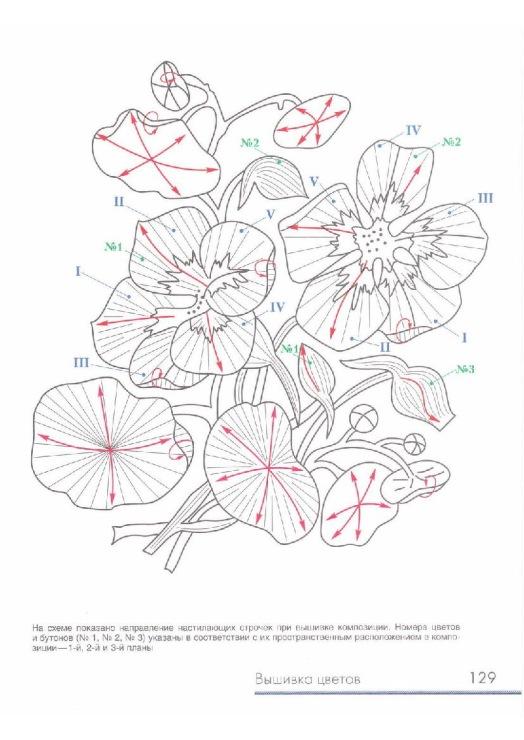 Вышивка гладью цветов фото с описанием схем 28