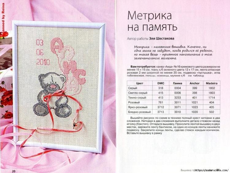 Как сделать метрики ребенку из